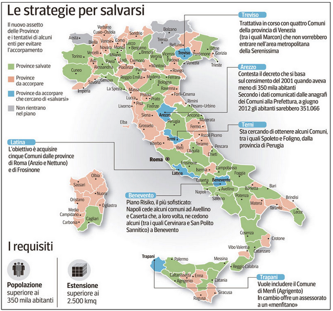 province: strategie-per-salvarsi