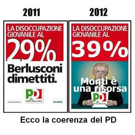 coerenza del PD