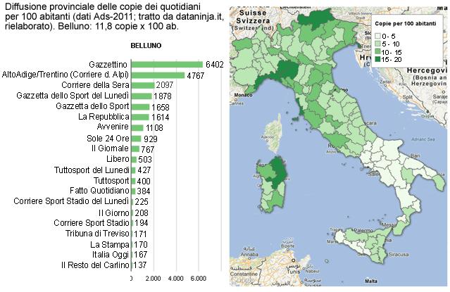mappa della diffusione dei quotidiani per 100 abitanti su scala provinciale