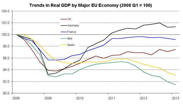 trend-PIL-2008-2013