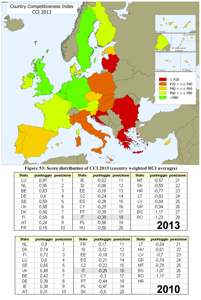 Indice RCI 2013 per Stato Membro (e confronto con indice del 2010)