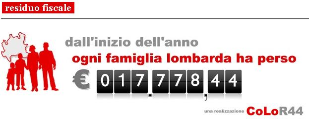 contatore del residuo fiscale della Lombardia: a fine anno, riferiti alla famiglia media di 4 persone, totalizzerà 23 mila euro ...