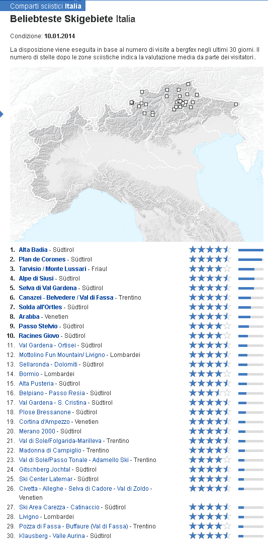 """classifica """"europea"""" degli utenti di Bergfex.com delle stazioni sciistiche"""