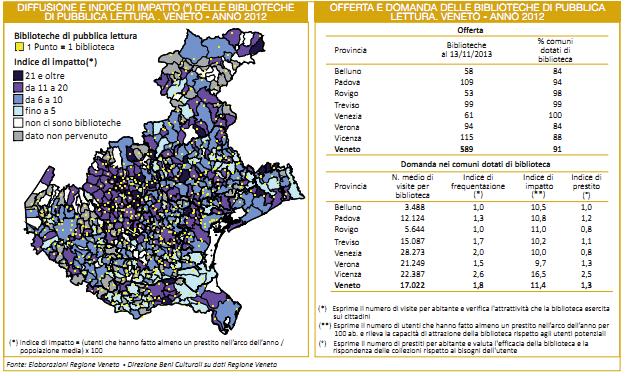 diffusione e indice di impatto delle biblioteche di pubblica lettura - Veneto anno 2012