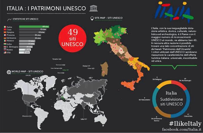 mappa siti Unesco in Italia
