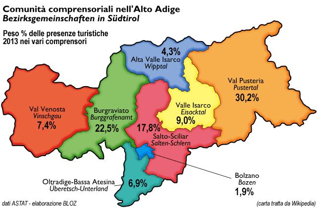Comunità comprensoriali nell'Alto Adige con l'evidenziazione del peso % delle presenze turistiche per ognuno di essi rispetto al totale provinciale