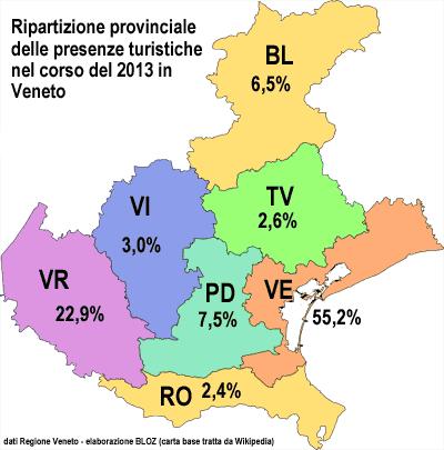 Ripartizione provinciale delle presenze turistiche nel corso del 2013 in Veneto