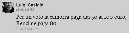 ottantaeuro