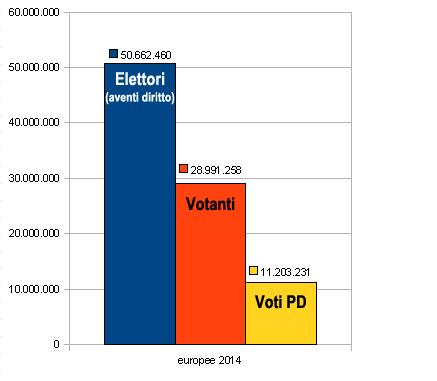 europeevoti2