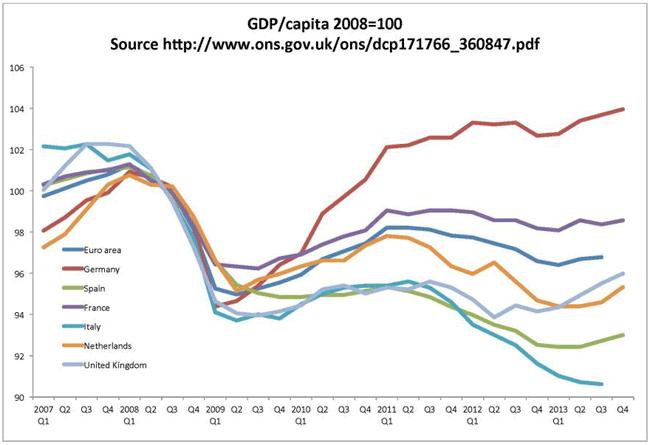 gdp-capita-20080100