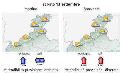 previsione1