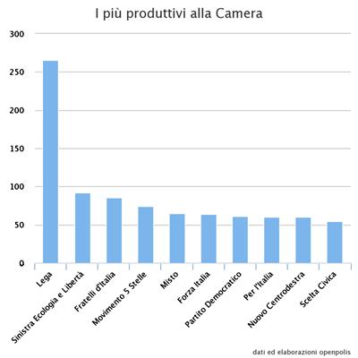 prod-camera