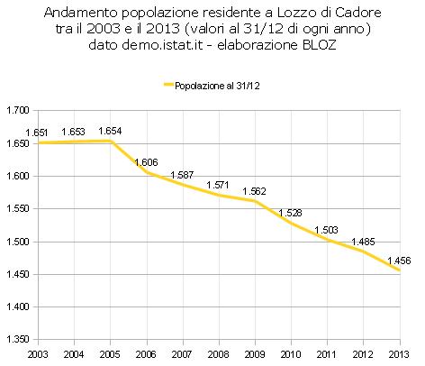 andampoplozzo2003-13
