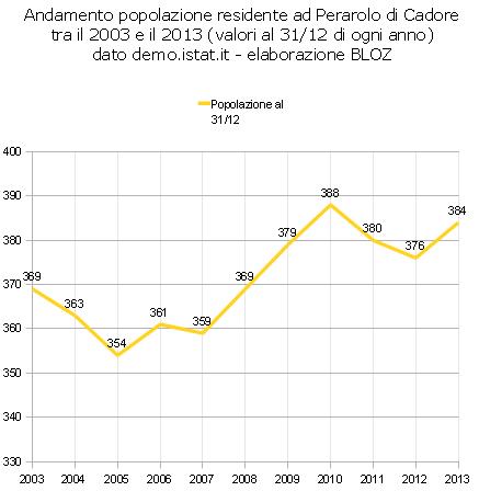 andaperao2003-13