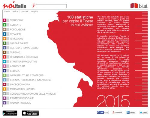 noi_italia_2015