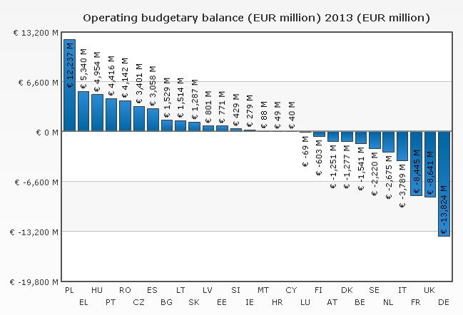 bilancio-ue-2013-ord
