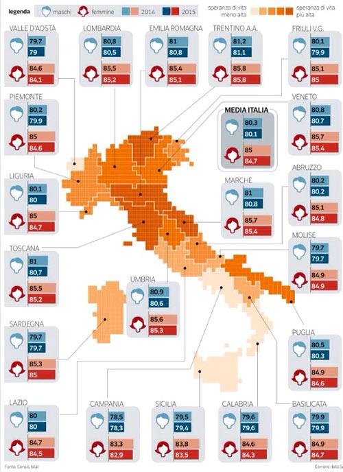 Aspettativa di vita in Italia 2014-2015 (via Corriere della Sera)