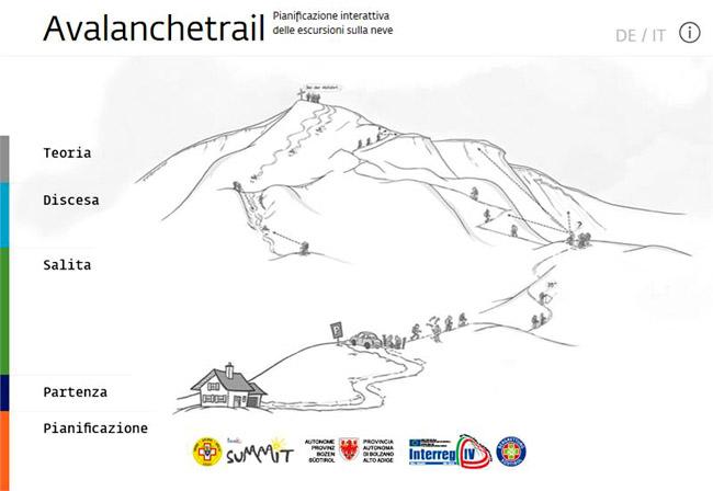 Sito del servizio protezione valanghe della Provincia autonoma di Bolzano: Avalanchetrail