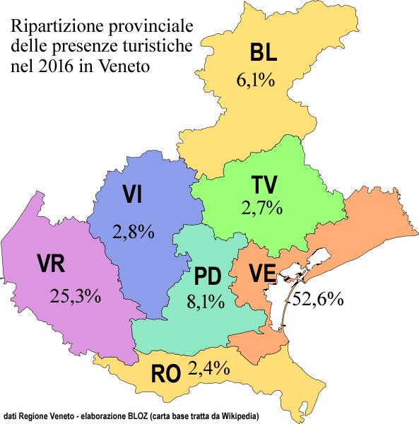 Ripartizione provinciale delle quote di presenze turistiche in Veneto nel 2016