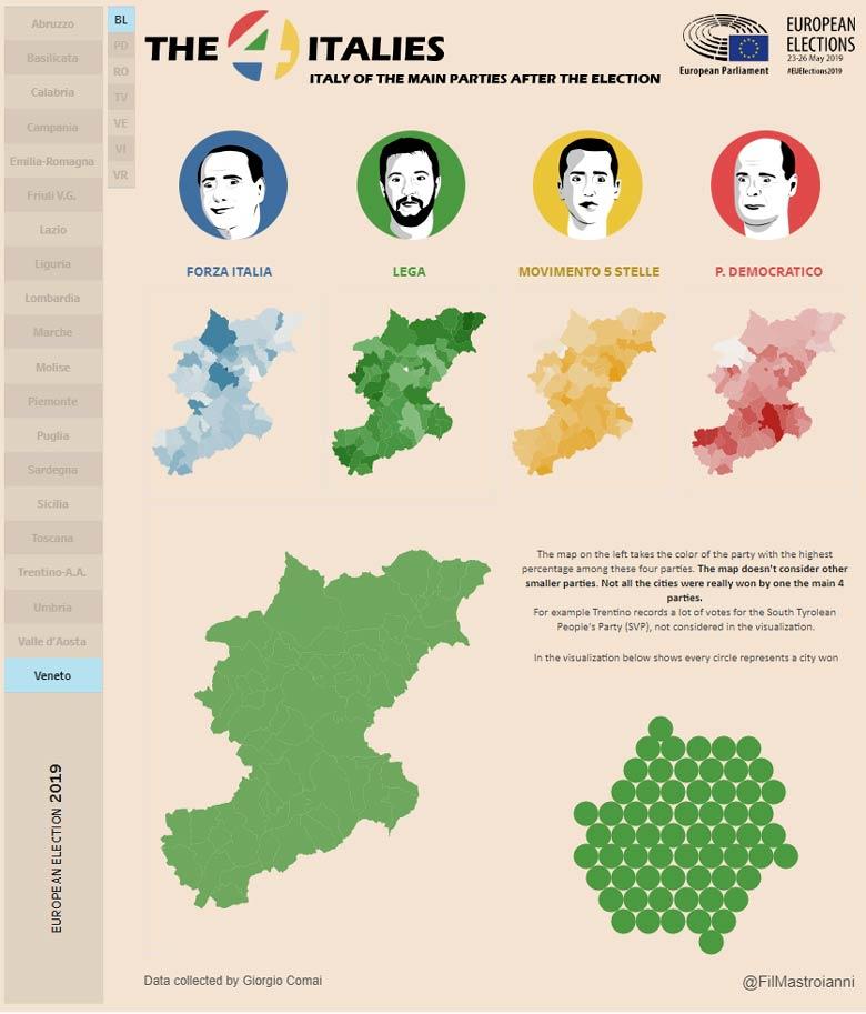 i quattro colori dell'Italia post-elezioni 2019: provincia di Belluno (tratto da il Sole 24 Ore)