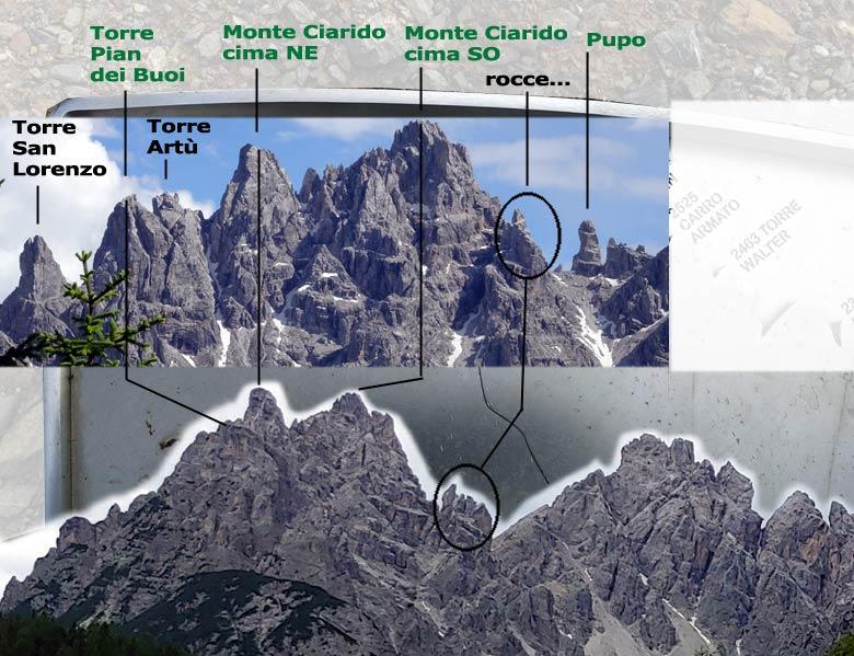 Il Monte Ciarido visto dal M. Rusiana a confronto con la visione del medesimo da M. Agudo