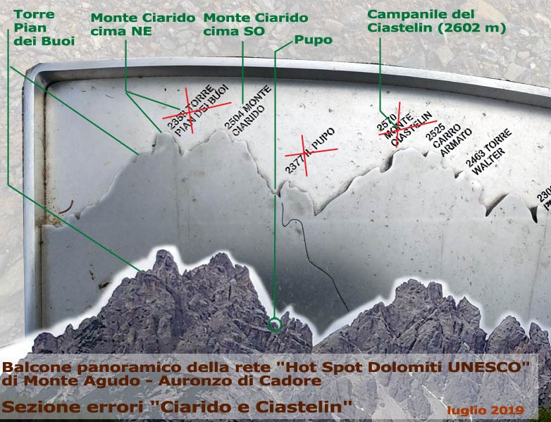 """Balcone panoramico Dolomiti-Unesco di Monte Agudo: sezione errori """"Ciarido e Ciastelin"""" (14-07-2019)"""