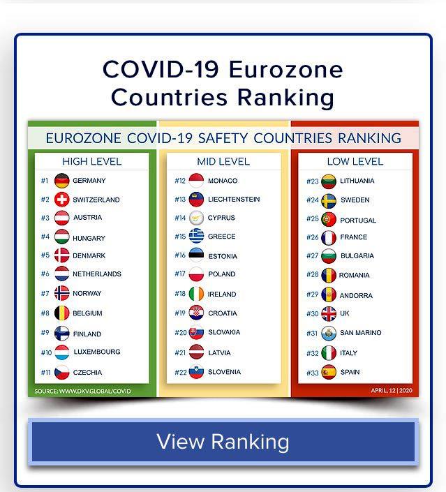 COVID-19 Eurozone Countries Ranking 12 aprile 2020